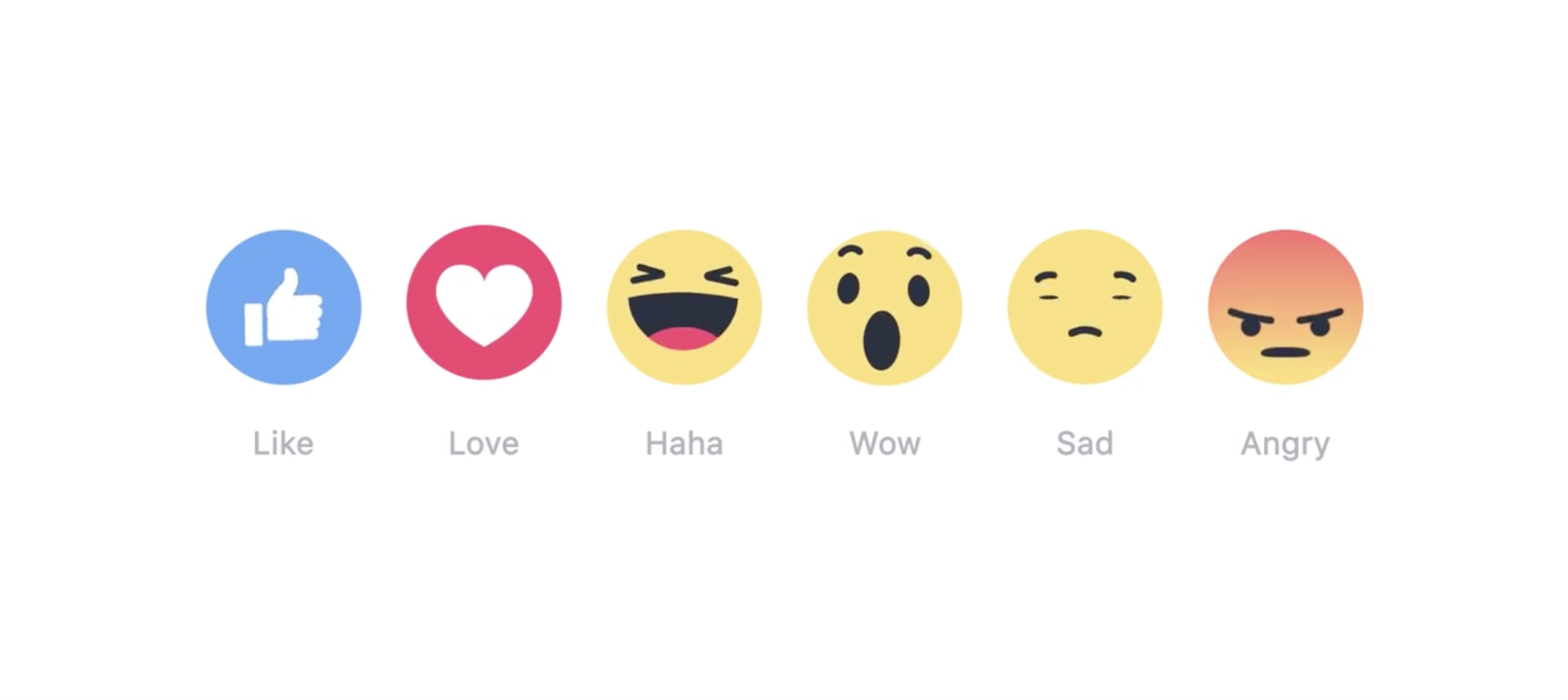 Facebook's all new 'Like' reactions.